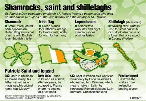 st day history origin history of st patrick s day history by zim