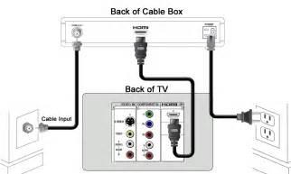 scientific atlanta digital cable box scientific free engine image for user manual