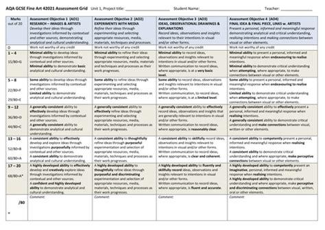 design marking criteria search teaching resources tes
