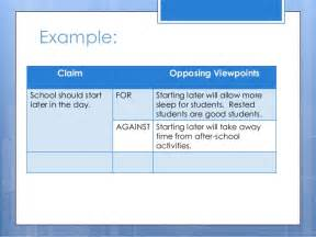 Claim Of Fact Essay Exles by Persuasive Writing Lesson Powerpoint