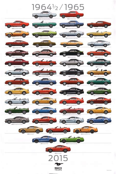 every mustang model 2015 50th anniversary