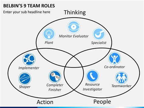 Belbin's Team Roles PowerPoint Template   SketchBubble