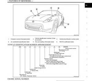 Nissan Vin Decoder 370z Vin No Decoding Nissan 370z Forum