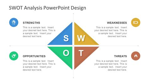design analysis template swot powerpoint template slidemodel