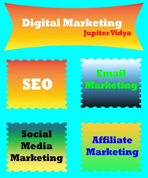 Digital Marketing Classes by Digital Marketing Courses In Bangalore Jupiter Vidya