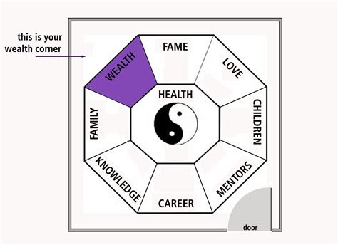 feng shui wealth corner bedroom activating your wealth corner a bachelor s decorated life
