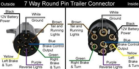 trailer towing wiring diagram solved fixya
