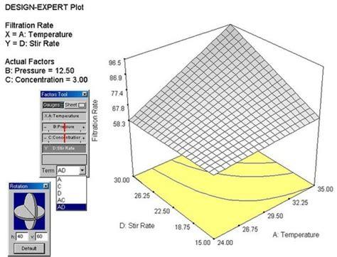 design expert 10 0 iebonso 實驗設計軟體 design expert