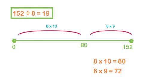 printable unmarked number line number line worksheets 187 unmarked number line worksheets