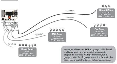 running low voltage wire luminaire lighting low voltage wiring diagram 45 wiring
