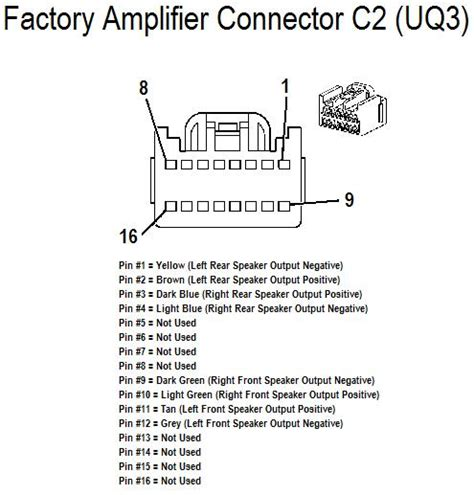 carfusebox chevrolet 2008 hhr lifer connector c1 wiring