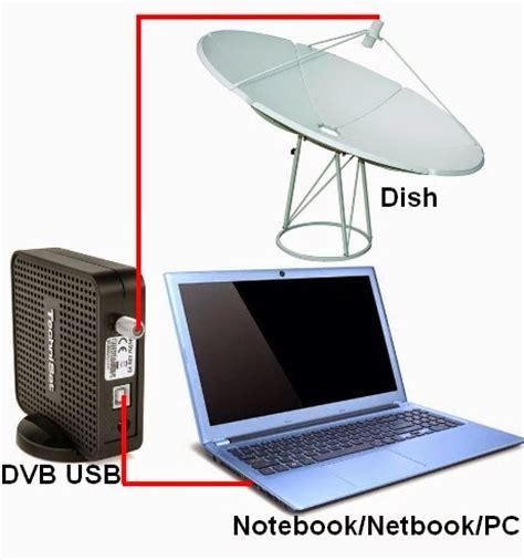 Dish Antena Parabola Solid 6ft 6 Matrix Galvanist Plus Anti Karat cara akses gratis grabbing menggunakan antena parabola dan dvb card ayo pelajari caranya
