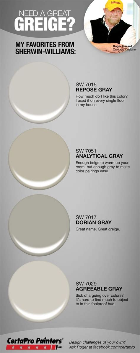 best grey paint colors looking for the right greige paint for your home designer