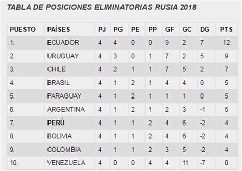 tabla de posiciones de la liga francia 2016 search results la tabla de posiciones de futbol colombiano 2016