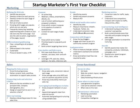 business startup checklist template a year in the of a startup a marketer s checklist
