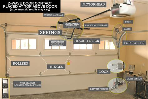 garage door contact garage sensor contact or tilt devices integrations