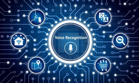 Online Design House a primer in voice interface technology the process