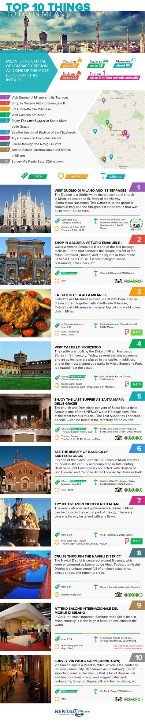 milan best things to do top 10 things to do in milan daly