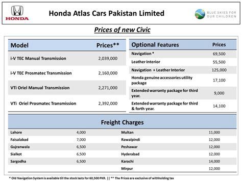 Pak Suzuki Motors Price List New Model Cars Prices In Pakistan 2017