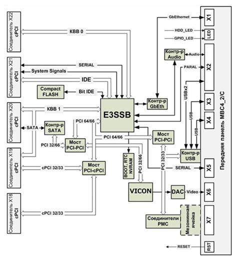 nvram reset hp 3600 reset nvram gigabyte системный модуль мвс4 2 с мцст