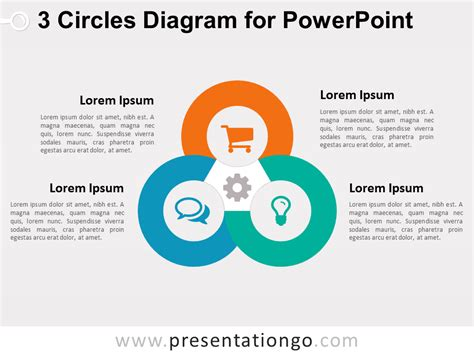venn diagram alternatives 3 circles diagram for powerpoint presentationgo