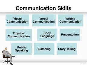 design visual communication pdf visual communication a writers guide pdf adobe creative