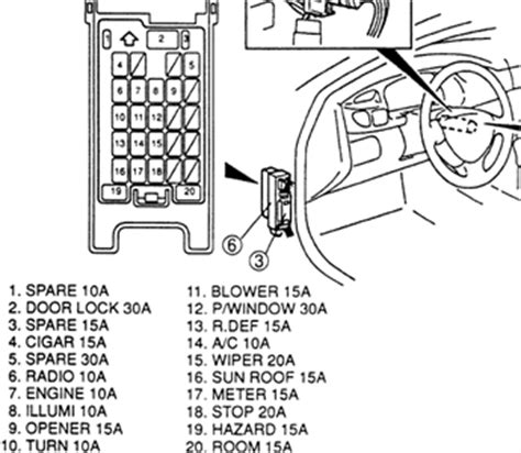 free fuse box diagram for 1994 mazda b4000 fixya