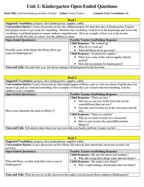 kindergarten common core lesson plan template search
