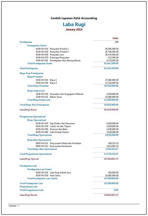 contoh laporan visit bandara 10 contoh laporan keuangan lengkap
