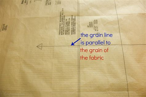 cutting a pattern grainline taking the leap understanding sewing patterns part 2
