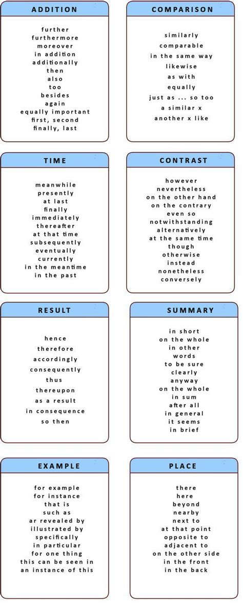 english vocab themes best 25 english words ideas on pinterest english