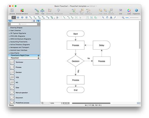 software for flowcharts software for flowchart diagrams conceptdraw helpdesk