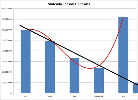 play market console why the nintendo nx should be a hybrid nintendo enthusiast