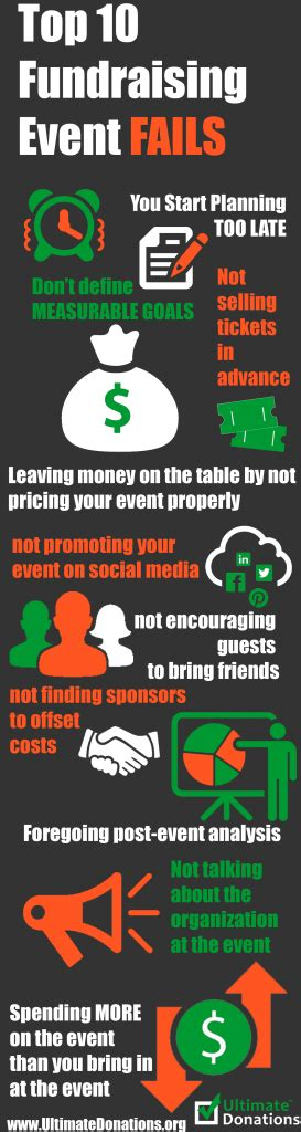 Best Photos Of Fundraising top 10 fundraising event fails tips and tricks for
