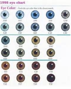 whats the color what s your eye color new color chart community