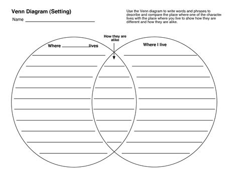search results for free printable venn diagram