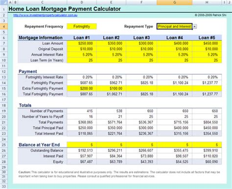 Small Home Loan Calculator Free Mortgage Home Loan Repayments Calculator