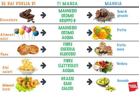nichel alimenti proibiti cosa ti manca se hai voglia di cibi proibiti a dieta
