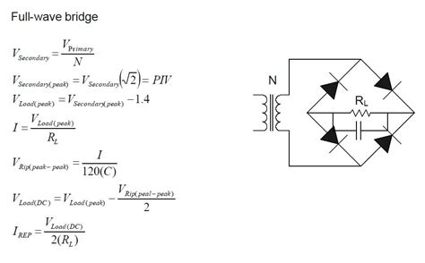 diode bridge rectifier equations mvm experts august 2010