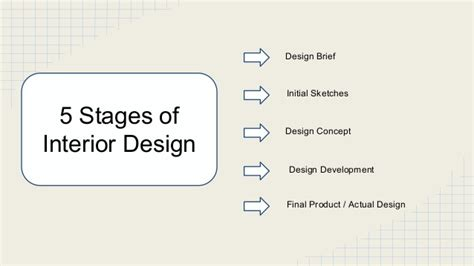 design and build contract stages itd ici project 1