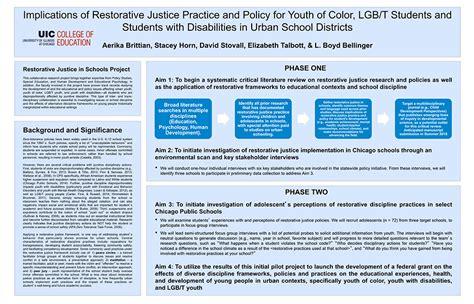 restorative justice dissertation restorative justice thesis papers writerzane web fc2