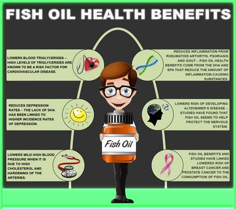 Health Benefits Of Fish by 1000 Images About Health Benefits Of Fish On