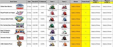 a free 2013 ncaa college football bowl prediction
