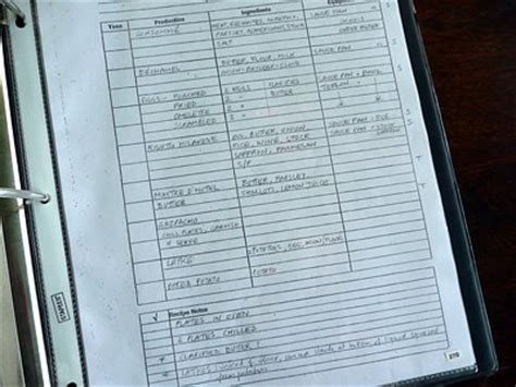 bakery production schedule template tanta robina a year of cooking dangerously