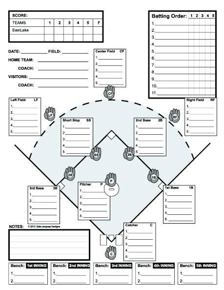 Softball Batting Order Template by Exelent Softball Lineup Card Template Photo