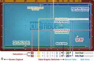 Billiards Diamond System Explained » Home Design 2017