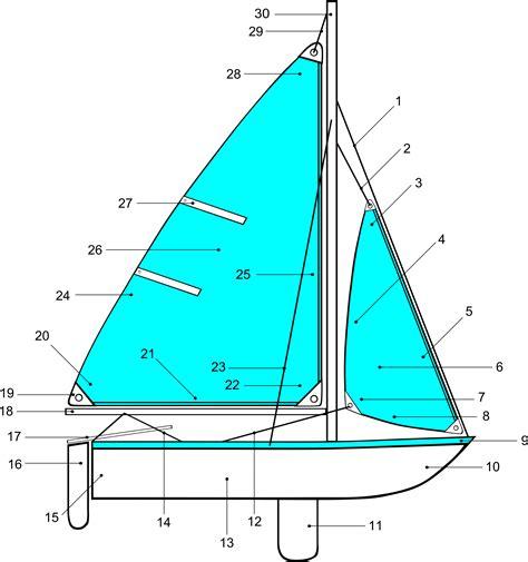 onderdelen zeilboot clipart sailing parts of boat illustration