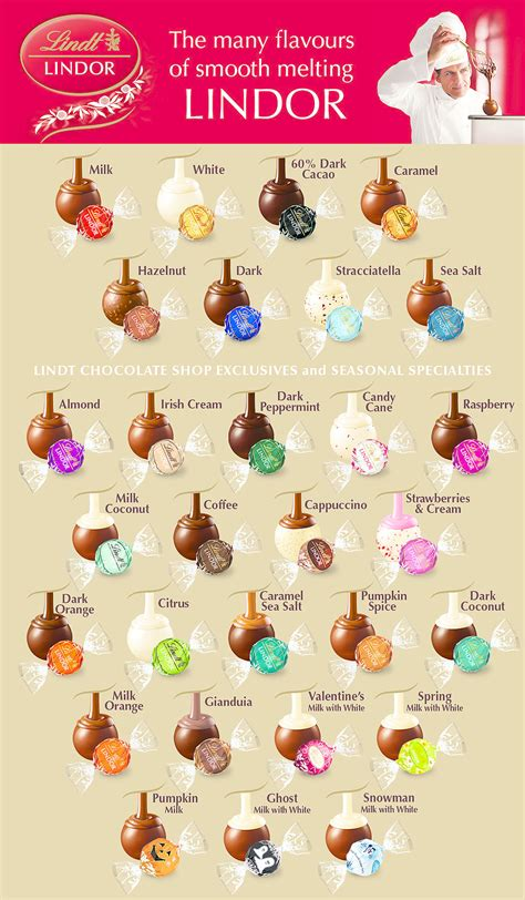 lindor chocolate flavors colors lindor truffles flavors by color www pixshark