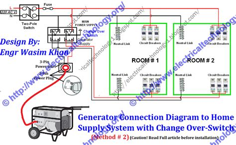 generator changeover switch wiring diagram generator connection diagram to home supply with change