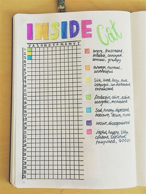 new year color coding mood tracker for the bullet journal bujo ideas